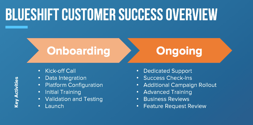 f7d7a76-Onboarding_Overview.png